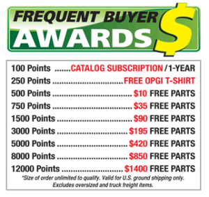 Have You Heard About Our Frequent Buyer Awards?