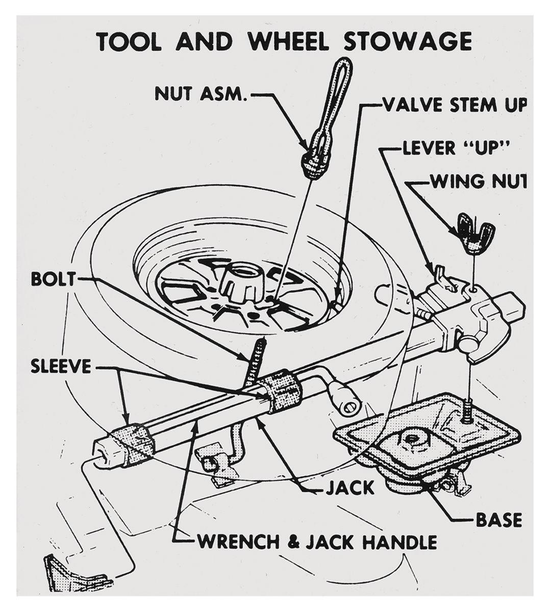 Decal, 1976-77 Cutlass, Tire Stowage Decal w/ Super Stock Wheels