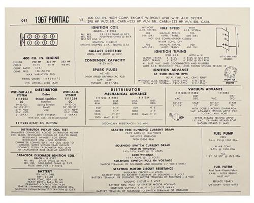Tune-Up Sheets; 1967 Pontiac, V8 400, 2bbl/290 & 4bbl/325-333hp