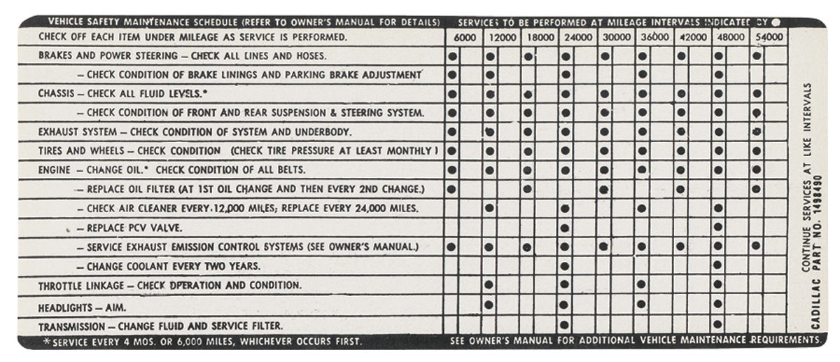 Decal, 71 Cadillac, Vehicle Maintenance, Safety