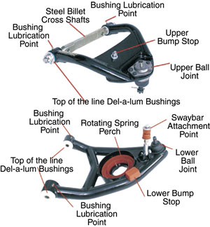 Control Arms, Front Lower, 1964-72 A-Body, Geometry Plus, w/ Poly Bushings