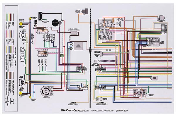 Wiring Diagram  1976 Chevelle  11x17  Color   Opgi Com
