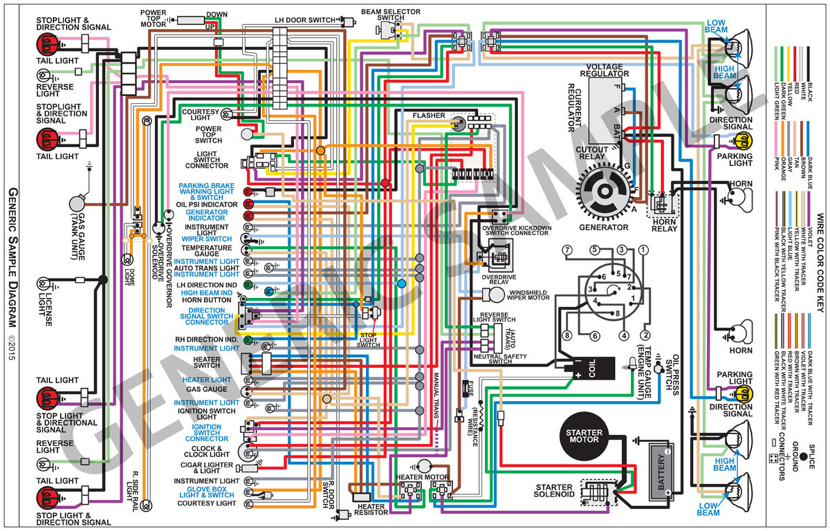 WIRING DIAGRAM, 1965 TEMPEST/LEMANS/GTO, 11x17, Color @ OPGI.comOriginal Parts Group